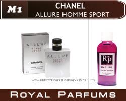 Мужские ароматы на разлив Гарантия стойкости и качес