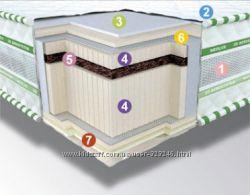 Беспружинный ортопедический матрас для детей и взрослых NEOFLEX Bio 3D