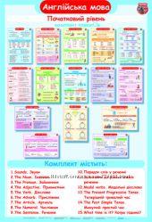 Комплект таблиць Англiйська мова