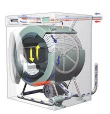 Утилизация стиральных машин Киев.